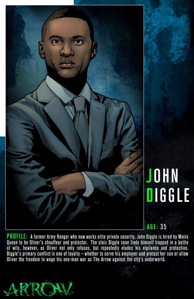 character-card-john-diggle
